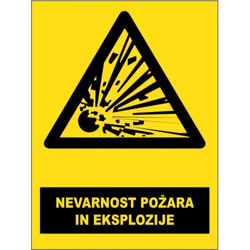 Nevarnost požara in eksplozije